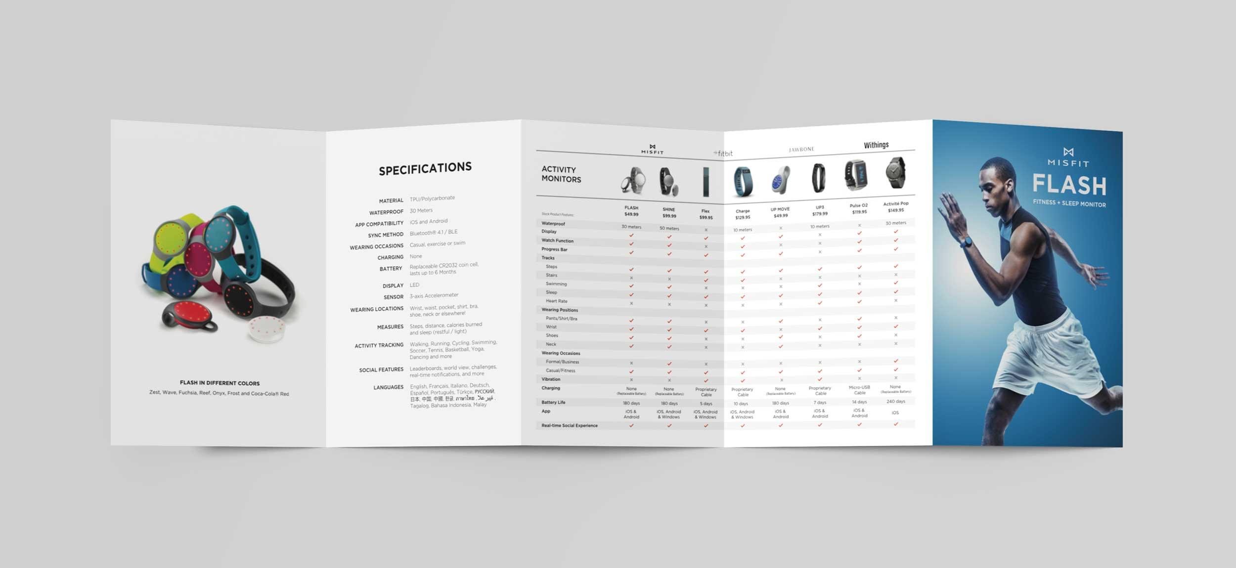 Misfit Flash Brochure, Side 1